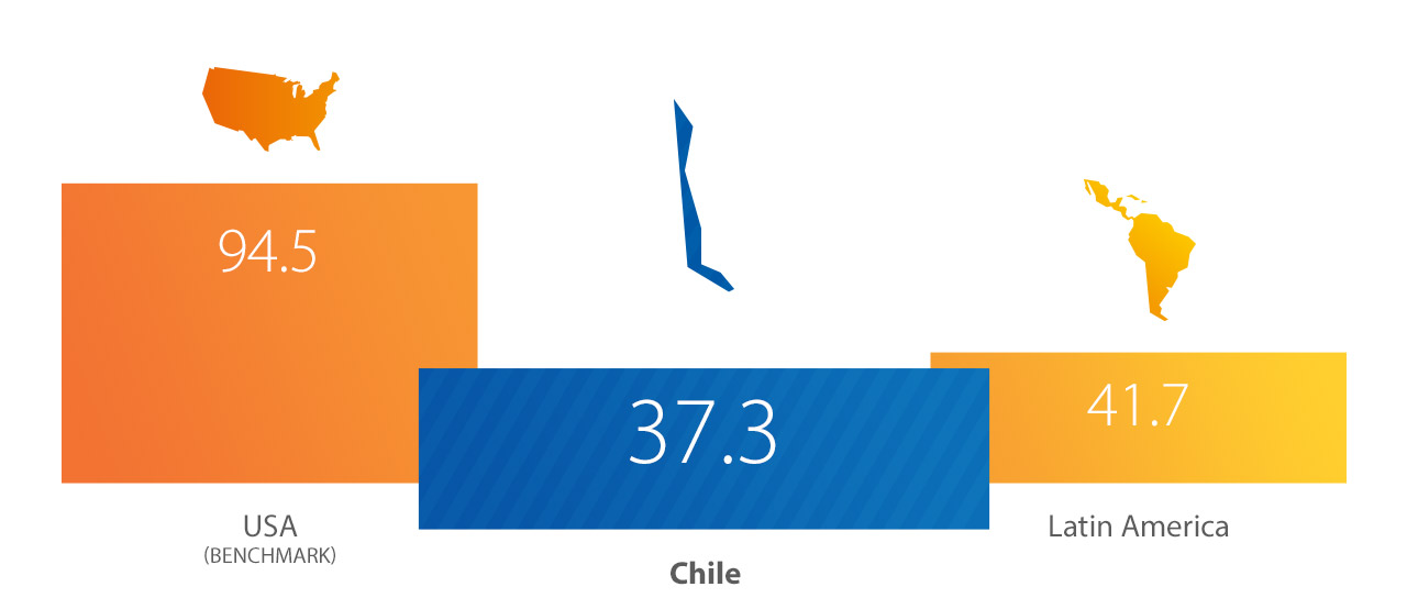 chile-index-1280x554